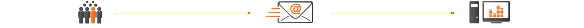 e-Mailing Sprzedażowy